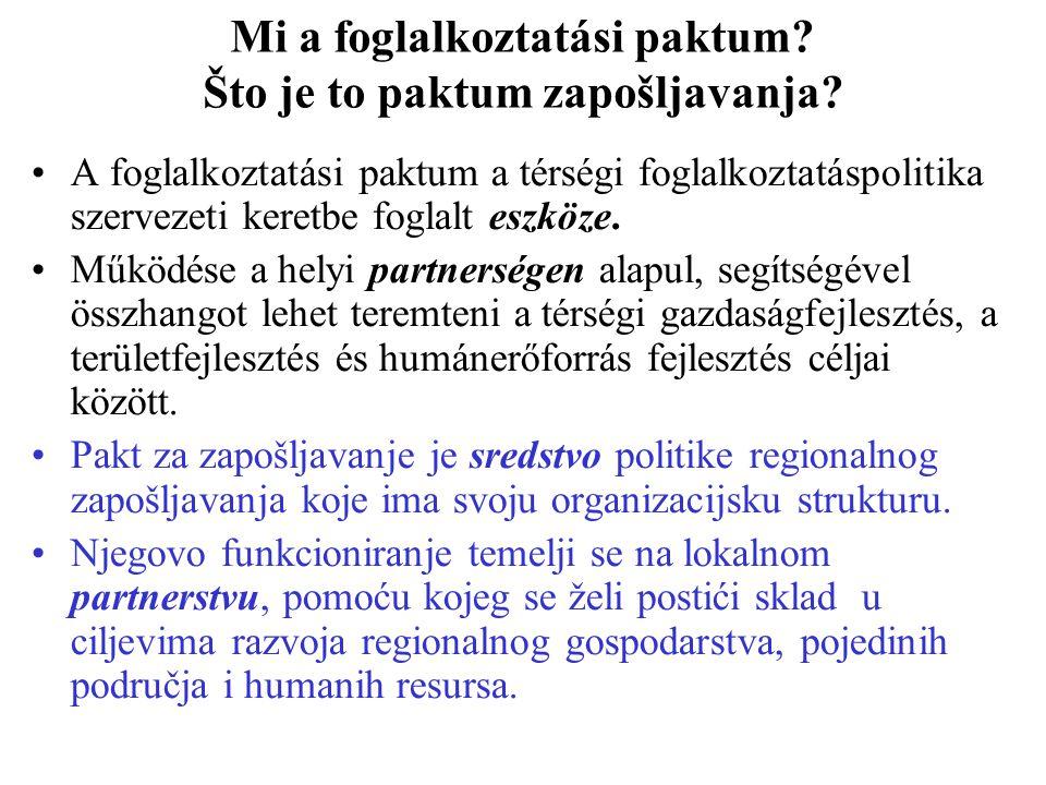 Mi a foglalkoztatási paktum. Što je to paktum zapošljavanja.