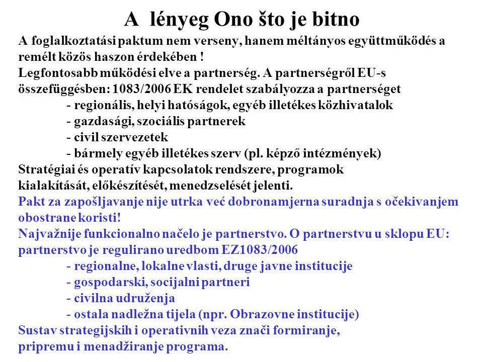 A lényeg Ono što je bitno A foglalkoztatási paktum nem verseny, hanem méltányos együttműködés a remélt közös haszon érdekében .