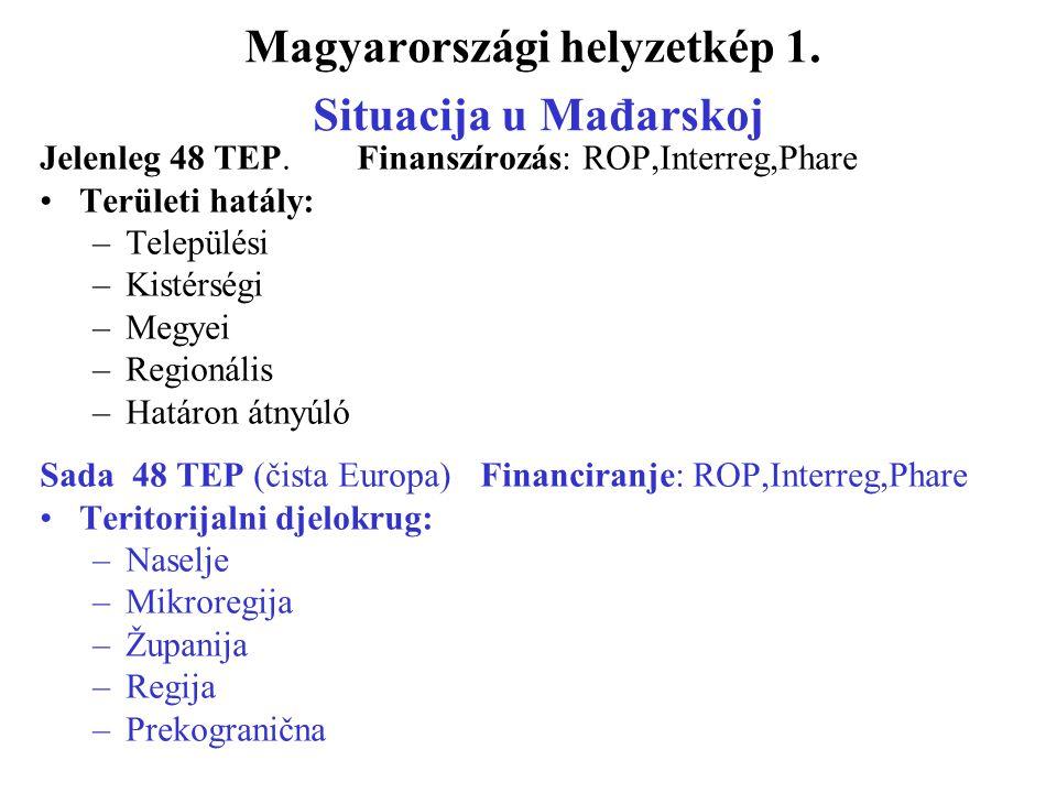 Magyarországi helyzetkép 1.