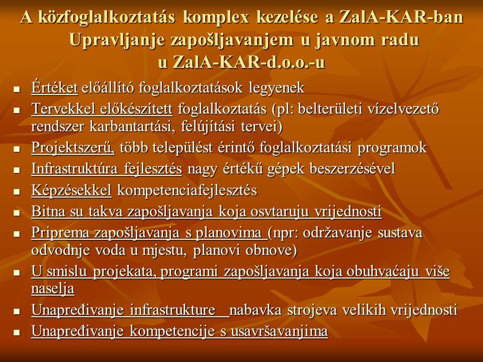A közfoglalkoztatás komplex kezelése a ZalA-KAR-ban Upravljanje zapošljavanjem u javnom radu u ZalA-KAR-d.o.o.-u Értéket előállító foglalkoztatások legyenek Értéket előállító foglalkoztatások legyenek Tervekkel előkészített foglalkoztatás (pl: belterületi vízelvezető rendszer karbantartási, felújítási tervei) Tervekkel előkészített foglalkoztatás (pl: belterületi vízelvezető rendszer karbantartási, felújítási tervei) Projektszerű, több települést érintő foglalkoztatási programok Projektszerű, több települést érintő foglalkoztatási programok Infrastruktúra fejlesztés nagy értékű gépek beszerzésével Infrastruktúra fejlesztés nagy értékű gépek beszerzésével Képzésekkel kompetenciafejlesztés Képzésekkel kompetenciafejlesztés Bitna su takva zapošljavanja koja osvtaruju vrijednosti Bitna su takva zapošljavanja koja osvtaruju vrijednosti Priprema zapošljavanja s planovima (npr: održavanje sustava odvodnje voda u mjestu, planovi obnove) Priprema zapošljavanja s planovima (npr: održavanje sustava odvodnje voda u mjestu, planovi obnove) U smislu projekata, programi zapošljavanja koja obuhvaćaju više naselja U smislu projekata, programi zapošljavanja koja obuhvaćaju više naselja Unapređivanje infrastrukture nabavka strojeva velikih vrijednosti Unapređivanje infrastrukture nabavka strojeva velikih vrijednosti Unapređivanje kompetencije s usavršavanjima Unapređivanje kompetencije s usavršavanjima
