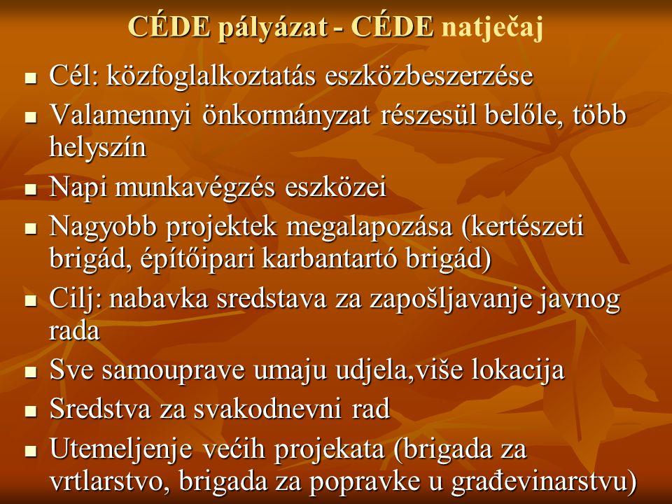 CÉDE pályázat - CÉDE CÉDE pályázat - CÉDE natječaj Cél: közfoglalkoztatás eszközbeszerzése Cél: közfoglalkoztatás eszközbeszerzése Valamennyi önkormányzat részesül belőle, több helyszín Valamennyi önkormányzat részesül belőle, több helyszín Napi munkavégzés eszközei Napi munkavégzés eszközei Nagyobb projektek megalapozása (kertészeti brigád, építőipari karbantartó brigád) Nagyobb projektek megalapozása (kertészeti brigád, építőipari karbantartó brigád) Cilj: nabavka sredstava za zapošljavanje javnog rada Cilj: nabavka sredstava za zapošljavanje javnog rada Sve samouprave umaju udjela,više lokacija Sve samouprave umaju udjela,više lokacija Sredstva za svakodnevni rad Sredstva za svakodnevni rad Utemeljenje većih projekata (brigada za vrtlarstvo, brigada za popravke u građevinarstvu) Utemeljenje većih projekata (brigada za vrtlarstvo, brigada za popravke u građevinarstvu)
