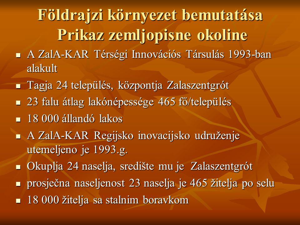 Összeállította a Foglalkoztató ZalA-KAR Nonprofit Közhasznú KFT 2010 június 15 Sastavili su ZalA-KAR Nonprofit d.o.o.
