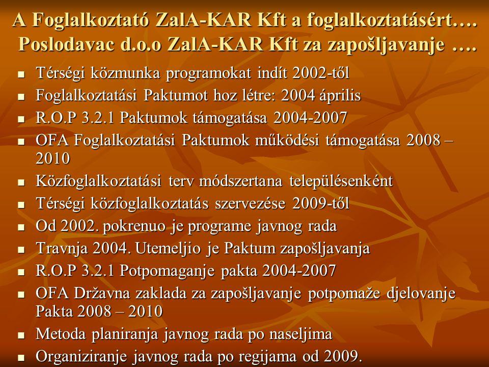Közmunka program 2010 Programi javnog rada 2010 Téli-tavaszi közmunka: 44 fő foglalkoztatott 20 településen Téli-tavaszi közmunka: 44 fő foglalkoztatott 20 településen Időtartam: 2010 január 15-2010 június 15.