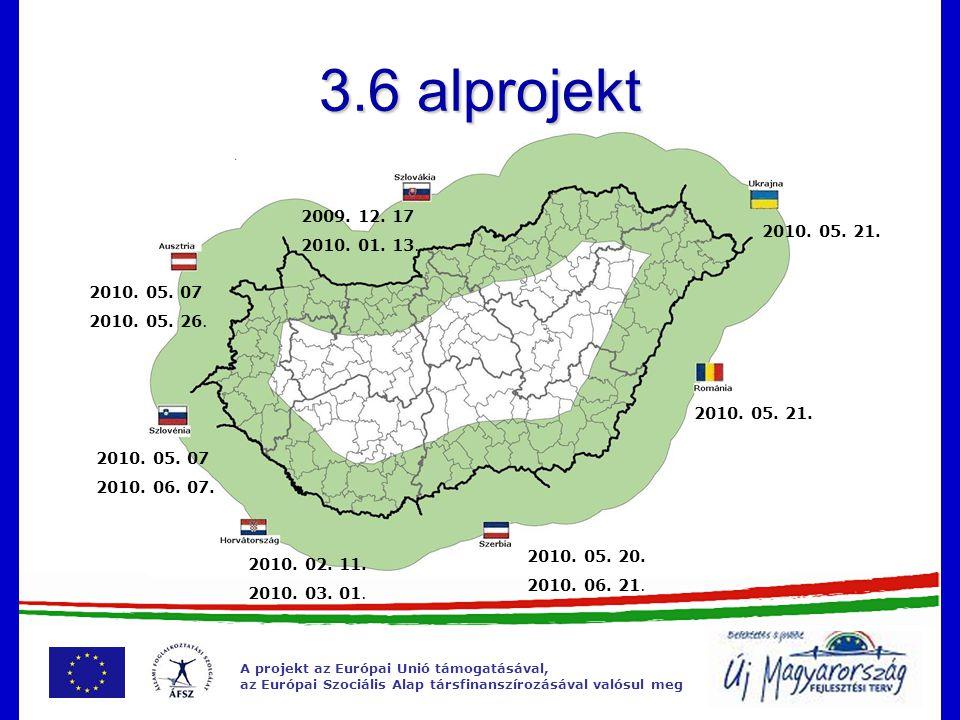 A projekt az Európai Unió támogatásával, az Európai Szociális Alap társfinanszírozásával valósul meg A megvalósítás menete I.