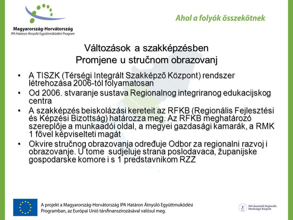 Változások a szakképzésben Promjene u stručnom obrazovanj A TISZK (Térségi Integrált Szakképző Központ) rendszer létrehozása 2006-tól folyamatosanA TISZK (Térségi Integrált Szakképző Központ) rendszer létrehozása 2006-tól folyamatosan Od 2006.
