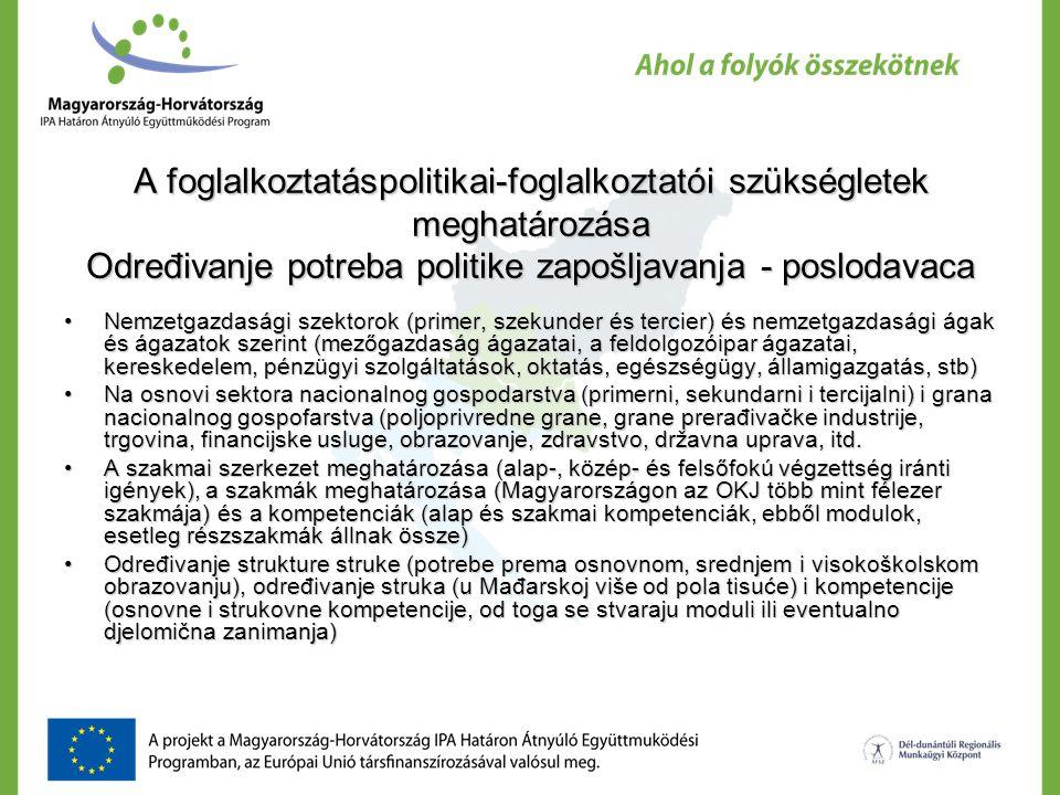 A foglalkoztatáspolitikai-foglalkoztatói szükségletek meghatározása Određivanje potreba politike zapošljavanja - poslodavaca Nemzetgazdasági szektorok (primer, szekunder és tercier) és nemzetgazdasági ágak és ágazatok szerint (mezőgazdaság ágazatai, a feldolgozóipar ágazatai, kereskedelem, pénzügyi szolgáltatások, oktatás, egészségügy, államigazgatás, stb)Nemzetgazdasági szektorok (primer, szekunder és tercier) és nemzetgazdasági ágak és ágazatok szerint (mezőgazdaság ágazatai, a feldolgozóipar ágazatai, kereskedelem, pénzügyi szolgáltatások, oktatás, egészségügy, államigazgatás, stb) Na osnovi sektora nacionalnog gospodarstva (primerni, sekundarni i tercijalni) i grana nacionalnog gospofarstva (poljoprivredne grane, grane prerađivačke industrije, trgovina, financijske usluge, obrazovanje, zdravstvo, državna uprava, itd.Na osnovi sektora nacionalnog gospodarstva (primerni, sekundarni i tercijalni) i grana nacionalnog gospofarstva (poljoprivredne grane, grane prerađivačke industrije, trgovina, financijske usluge, obrazovanje, zdravstvo, državna uprava, itd.
