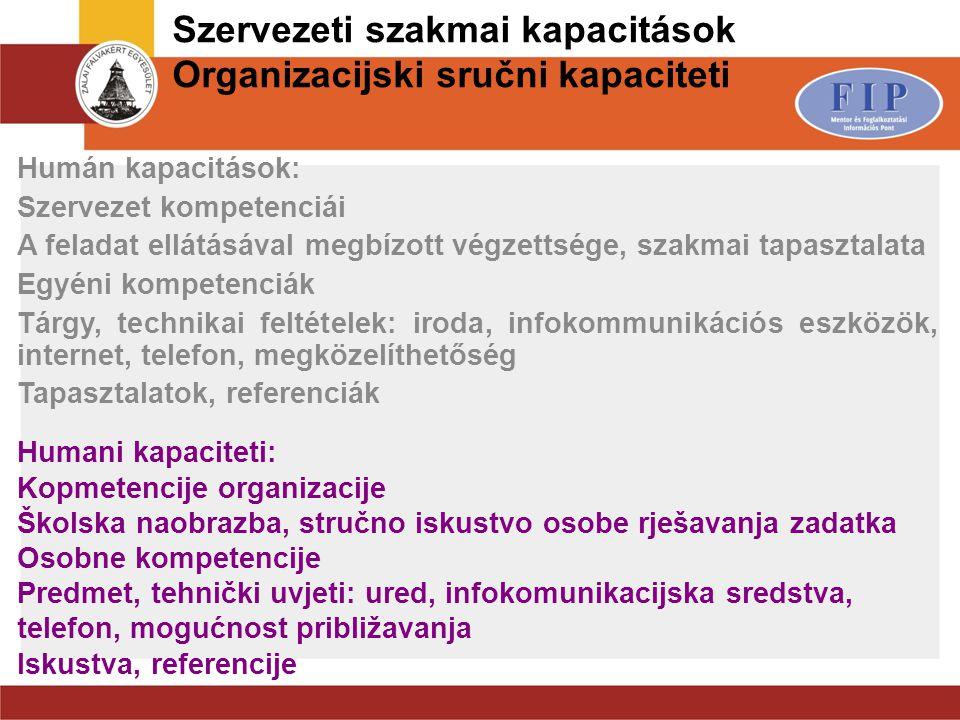 Szervezeti szakmai kapacitások Organizacijski sručni kapaciteti Humán kapacitások: Szervezet kompetenciái A feladat ellátásával megbízott végzettsége,