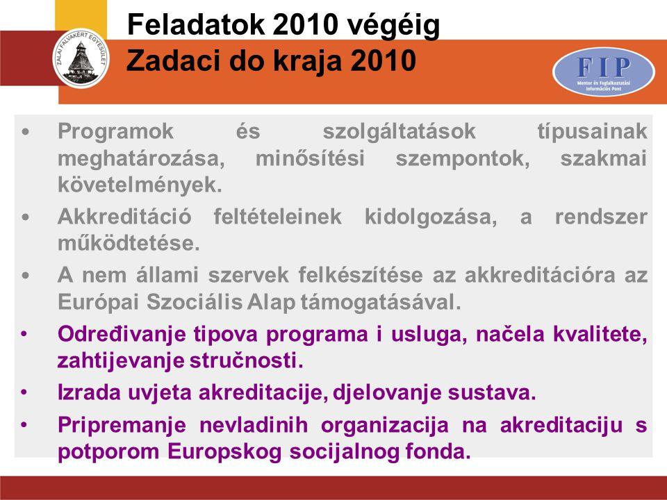 Feladatok 2010 végéig Zadaci do kraja 2010 Programok és szolgáltatások típusainak meghatározása, minősítési szempontok, szakmai követelmények. Akkredi