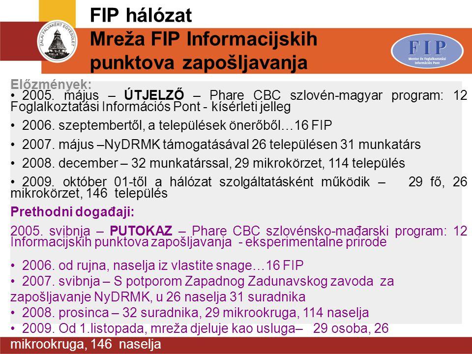 FIP hálózat Mreža FIP Informacijskih punktova zapošljavanja Előzmények: 2005. május – ÚTJELZŐ – Phare CBC szlovén-magyar program: 12 Foglalkoztatási I