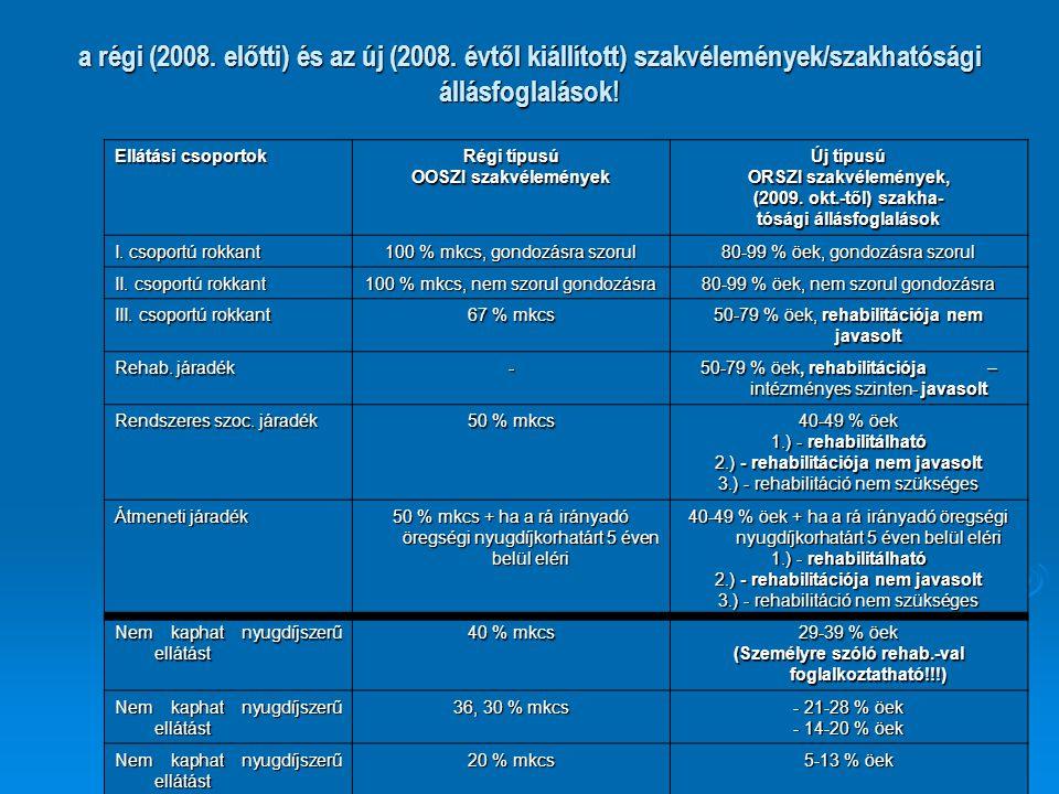 a régi (2008. előtti) és az új (2008.