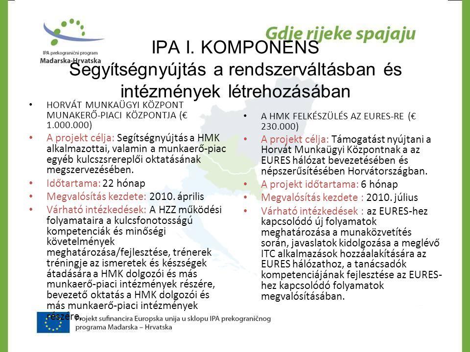 IPA II.KOMPONENS Határon átnyúló együttműködés A II.