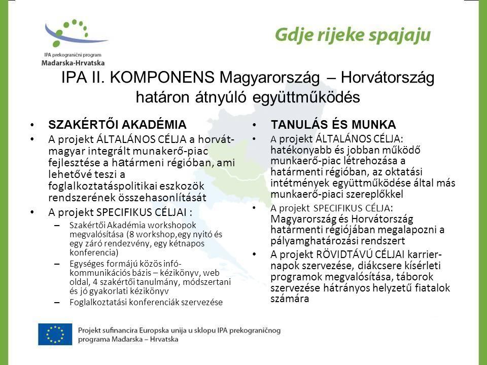 Új pályázati lehetőségek a HMK Eszéki TI részére –A hátrányos helyzetű csoportok szociális bevonásának és foglalkoztatásának támogatása (Várt eredmények – tartósan munkanélküliek és a szociális támogatásban részesülők legyenek motiváltak a belépésre a mukaerő-piacra és a megmaradásra foglalkozatottságban, a célcsoport munkaszokásainak és kompetenciáinak javítása, a diverzifikáció és a munkaerő-piaci belépés eseélyegynelőségének népszerűsítése) –Szociális szolgáltatások hálózatának terjesztése a közösségben (A cél a hátrányos helyzetű személyek szociális bevonása a közösségi szociális szolgáltatások által.
