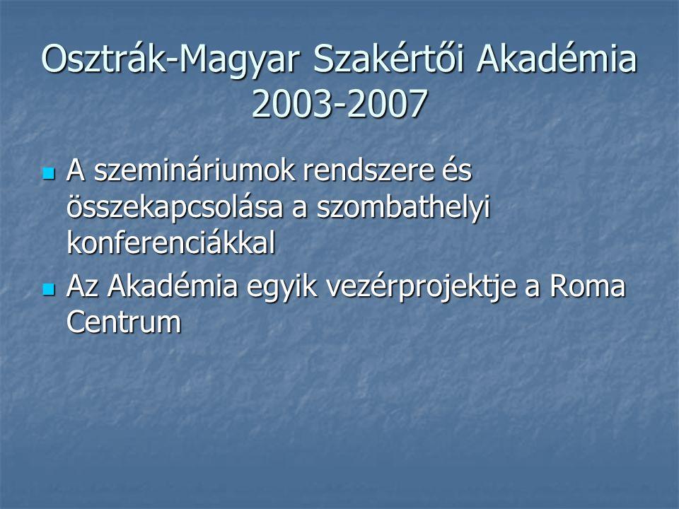 Osztrák-Magyar Szakértői Akadémia 2003-2007 A szemináriumok rendszere és összekapcsolása a szombathelyi konferenciákkal A szemináriumok rendszere és ö