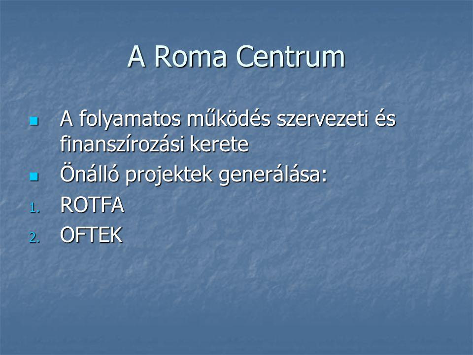A Roma Centrum A folyamatos működés szervezeti és finanszírozási kerete A folyamatos működés szervezeti és finanszírozási kerete Önálló projektek gene