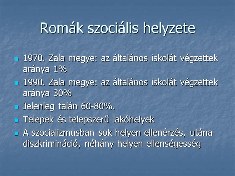 Romák szociális helyzete 1970. Zala megye: az általános iskolát végzettek aránya 1% 1970. Zala megye: az általános iskolát végzettek aránya 1% 1990. Z