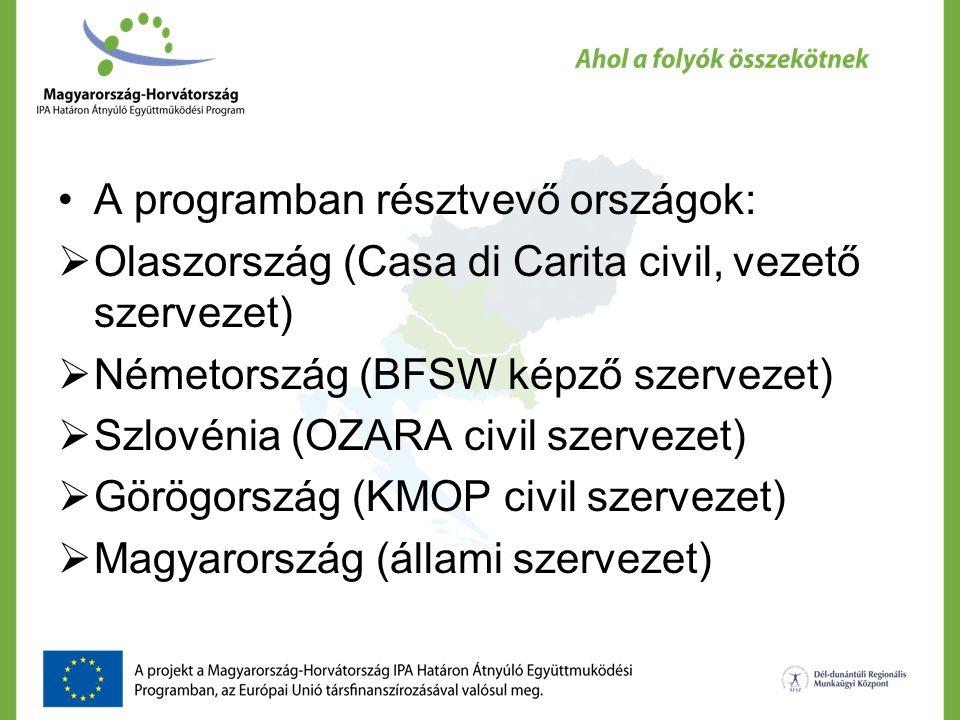 A programban résztvevő országok:  Olaszország (Casa di Carita civil, vezető szervezet)  Németország (BFSW képző szervezet)  Szlovénia (OZARA civil