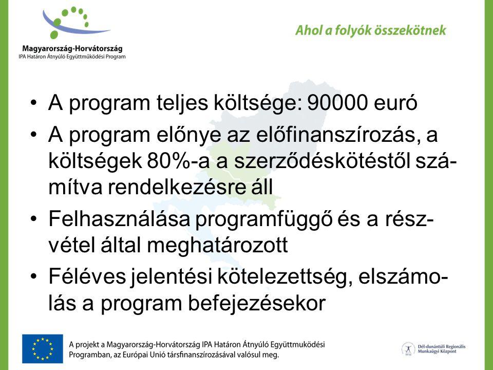 A program teljes költsége: 90000 euró A program előnye az előfinanszírozás, a költségek 80%-a a szerződéskötéstől szá- mítva rendelkezésre áll Felhasz