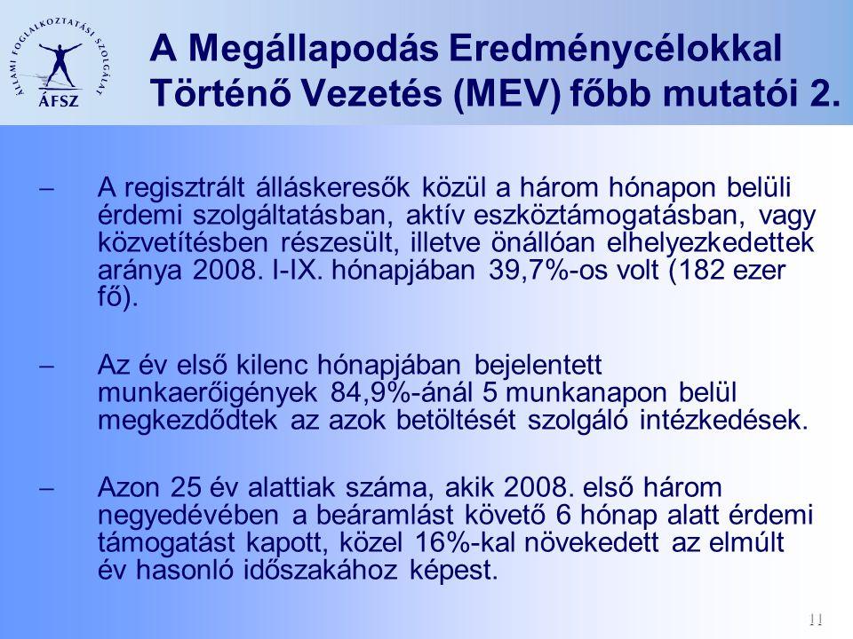 11 A Megállapodás Eredménycélokkal Történő Vezetés (MEV) főbb mutatói 2.