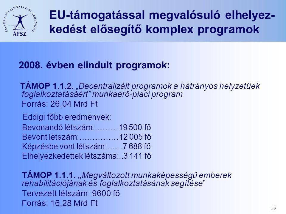"""15 EU-támogatással megvalósuló elhelyez- kedést elősegítő komplex programok 2008. évben elindult programok: TÁMOP 1.1.2. """"Decentralizált programok a h"""