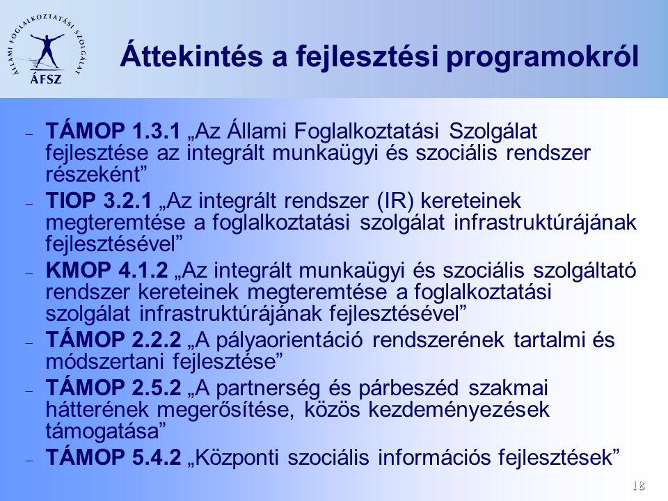 """18 Áttekintés a fejlesztési programokról  TÁMOP 1.3.1 """"Az Állami Foglalkoztatási Szolgálat fejlesztése az integrált munkaügyi és szociális rendszer részeként  TIOP 3.2.1 """"Az integrált rendszer (IR) kereteinek megteremtése a foglalkoztatási szolgálat infrastruktúrájának fejlesztésével  KMOP 4.1.2 """"Az integrált munkaügyi és szociális szolgáltató rendszer kereteinek megteremtése a foglalkoztatási szolgálat infrastruktúrájának fejlesztésével  TÁMOP 2.2.2 """"A pályaorientáció rendszerének tartalmi és módszertani fejlesztése  TÁMOP 2.5.2 """"A partnerség és párbeszéd szakmai hátterének megerősítése, közös kezdeményezések támogatása  TÁMOP 5.4.2 """"Központi szociális információs fejlesztések"""