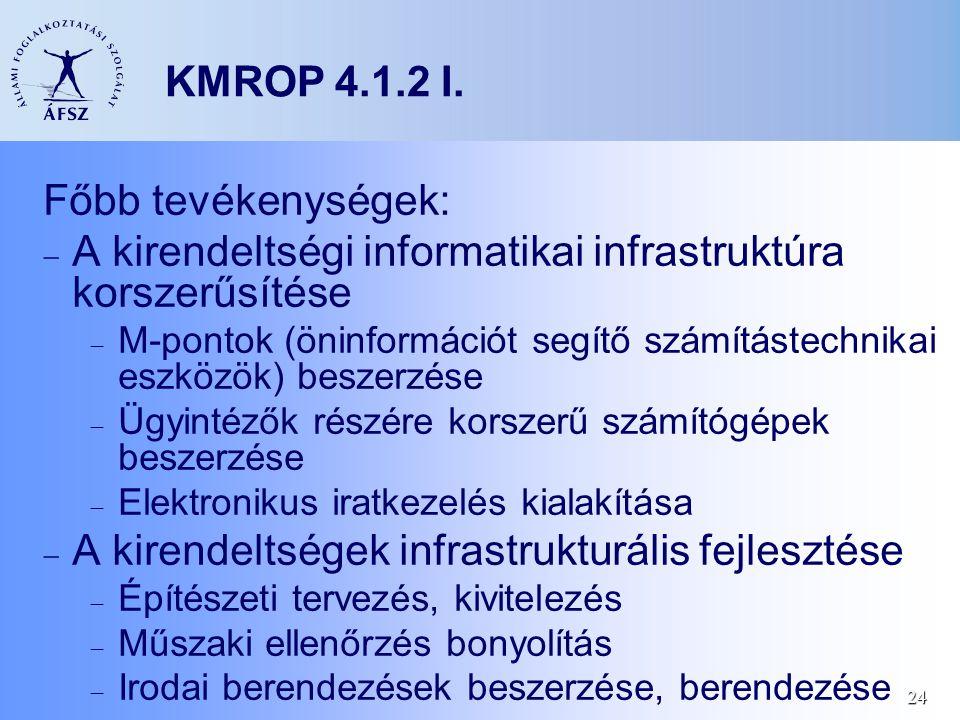 24 KMROP 4.1.2 I. Főbb tevékenységek:  A kirendeltségi informatikai infrastruktúra korszerűsítése  M-pontok (öninformációt segítő számítástechnikai