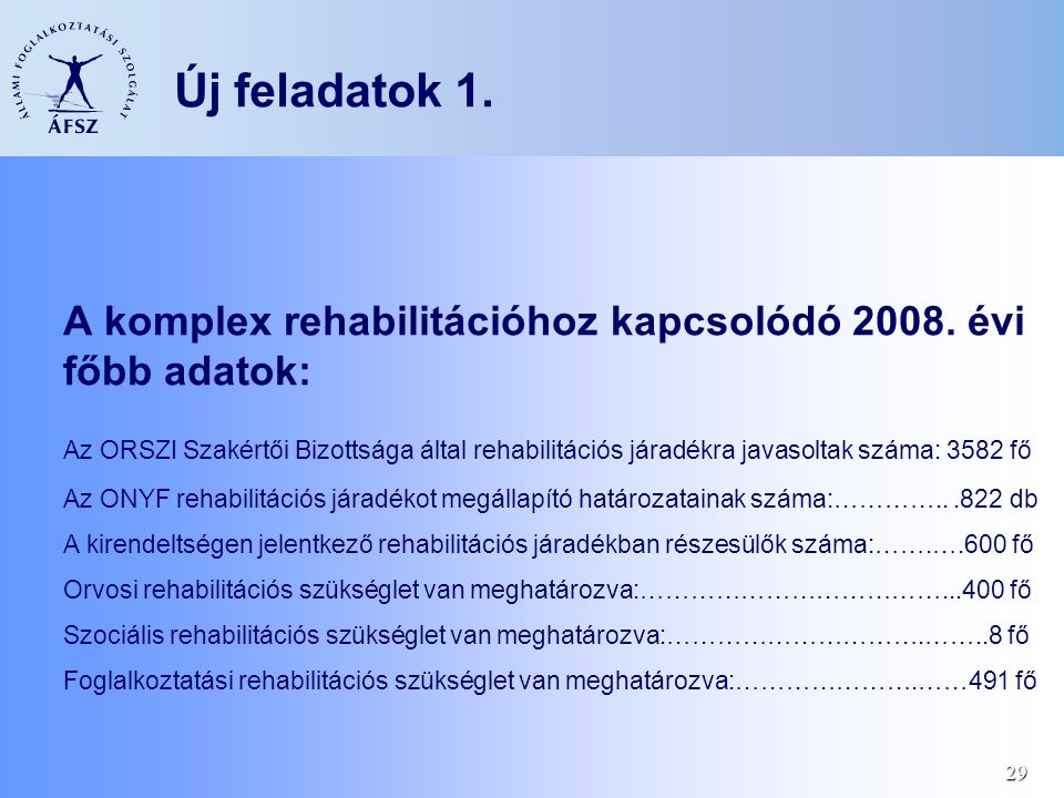29 Új feladatok 1. A komplex rehabilitációhoz kapcsolódó 2008. évi főbb adatok: Az ORSZI Szakértői Bizottsága által rehabilitációs járadékra javasolta