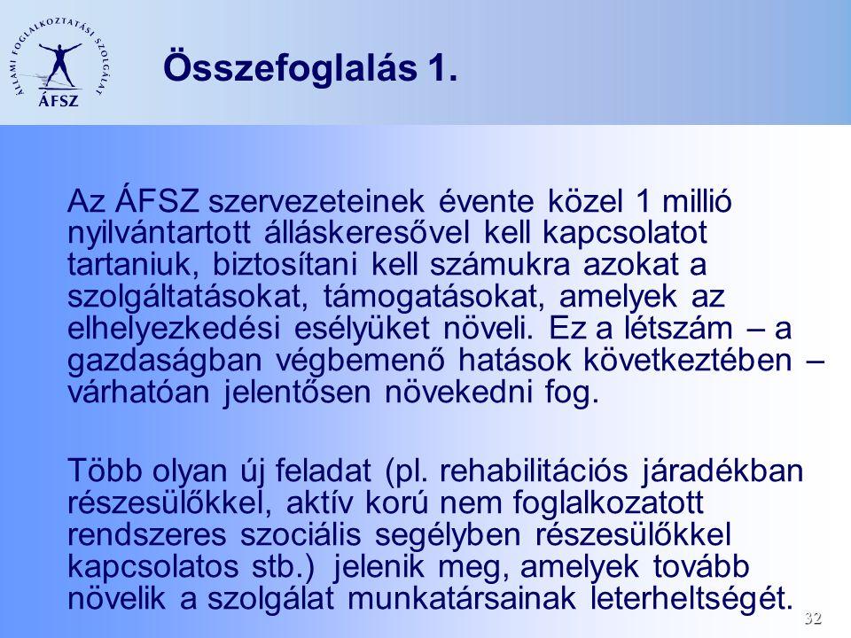 32 Összefoglalás 1. Az ÁFSZ szervezeteinek évente közel 1 millió nyilvántartott álláskeresővel kell kapcsolatot tartaniuk, biztosítani kell számukra a