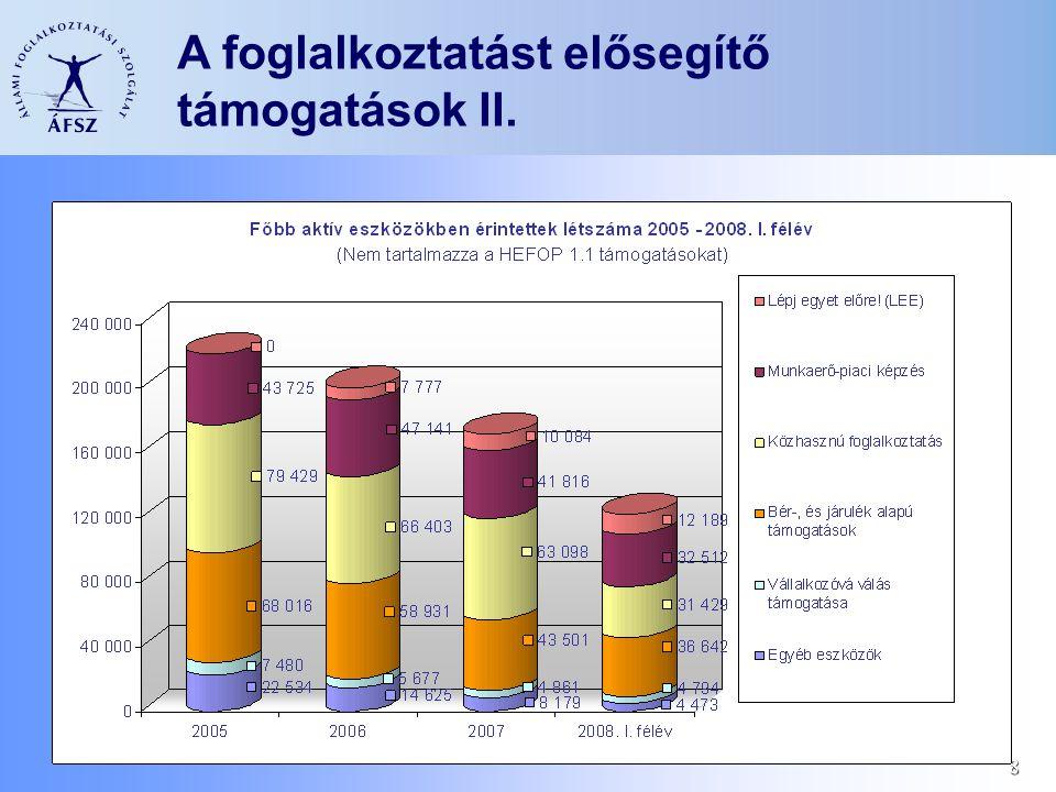 8 A foglalkoztatást elősegítő támogatások II.