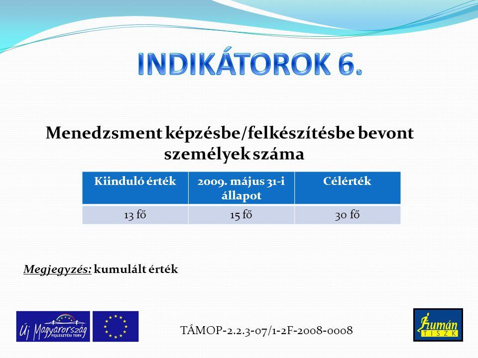 Menedzsment képzésbe/felkészítésbe bevont személyek száma Megjegyzés: kumulált érték TÁMOP-2.2.3-07/1-2F-2008-0008 Kiinduló érték2009.
