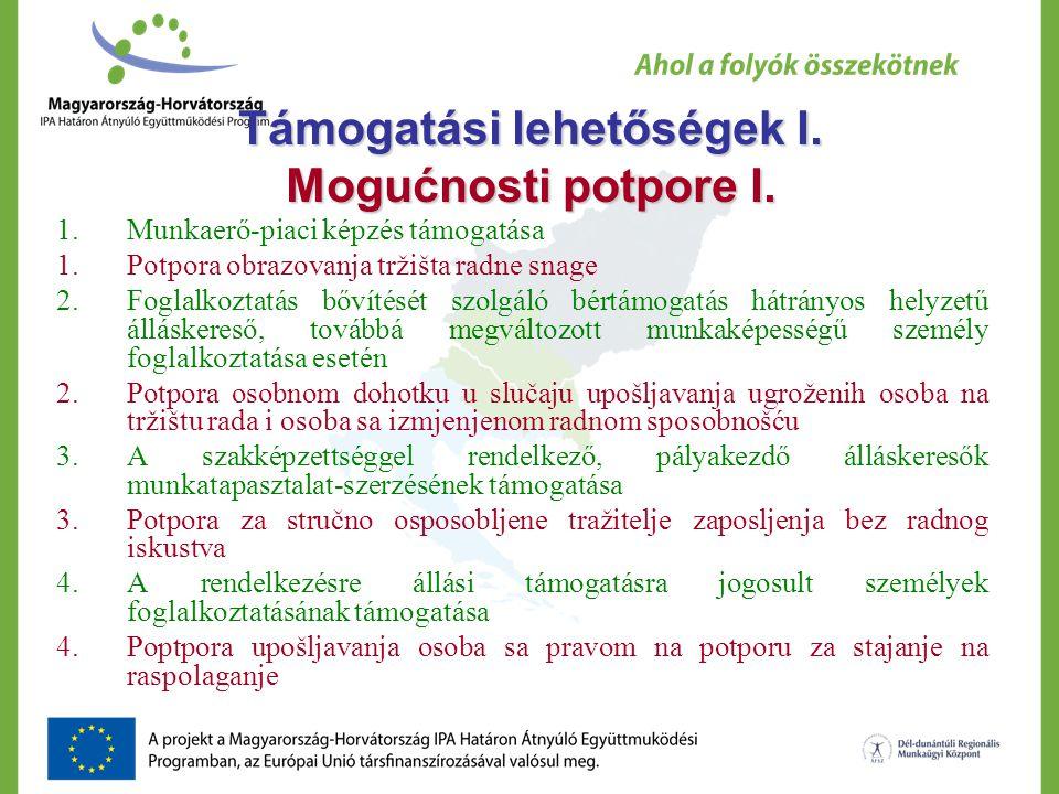 Támogatási lehetőségek I. Mogućnosti potpore I.