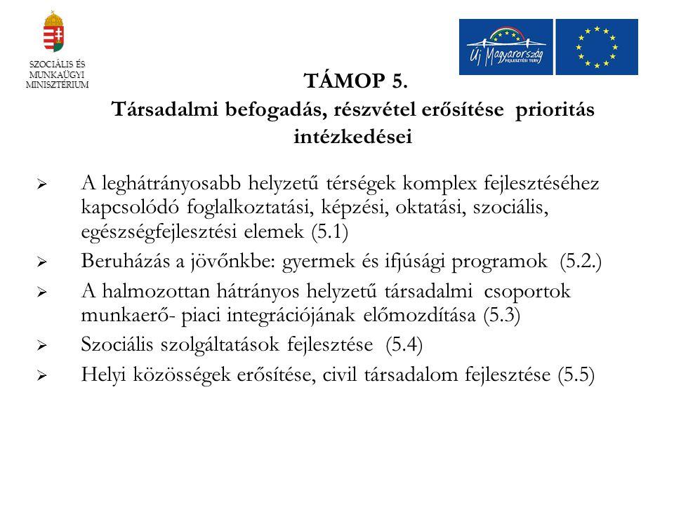 TÁMOP 5. Társadalmi befogadás, részvétel erősítése prioritás intézkedései  A leghátrányosabb helyzetű térségek komplex fejlesztéséhez kapcsolódó fogl