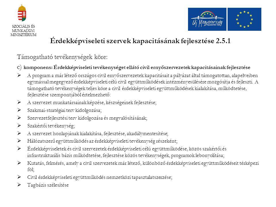 Érdekképviseleti szervek kapacitásának fejlesztése 2.5.1 Támogatható tevékenységek köre: c) komponens: Érdekképviseleti tevékenységet ellátó civil ern
