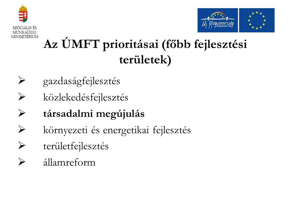 SZOCIÁLIS ÉS MUNKAÜGYI MINISZTÉRIUM Az ÚMFT prioritásai (főbb fejlesztési területek)  gazdaságfejlesztés  közlekedésfejlesztés  társadalmi megújulá