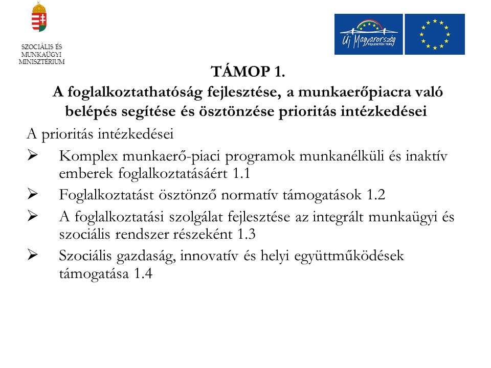 TÁMOP 1. A foglalkoztathatóság fejlesztése, a munkaerőpiacra való belépés segítése és ösztönzése prioritás intézkedései A prioritás intézkedései  Kom