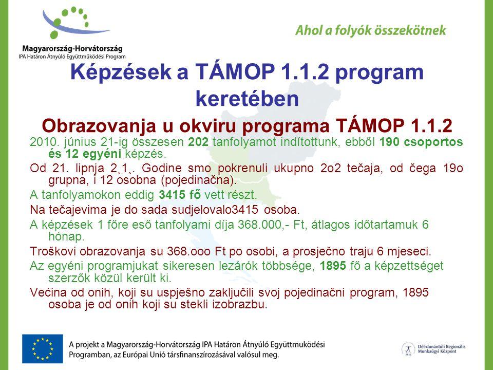 Képzések a TÁMOP 1.1.2 program keretében Obrazovanja u okviru programa TÁMOP 1.1.2 2010.