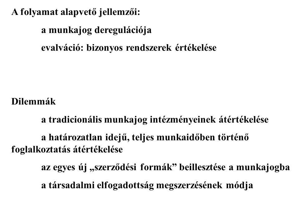 Green Paper: pozitív példák 1999.holland The Flexibility and Security Act 2002.