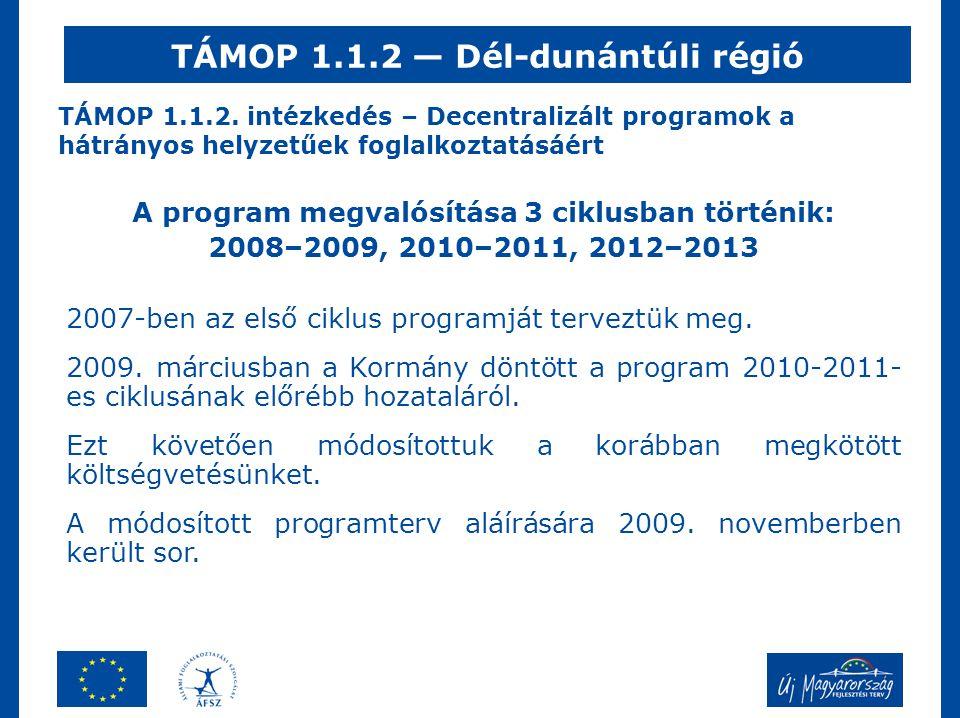 TÁMOP 1.1.2. intézkedés – Decentralizált programok a hátrányos helyzetűek foglalkoztatásáért A program megvalósítása 3 ciklusban történik: 2008–2009,