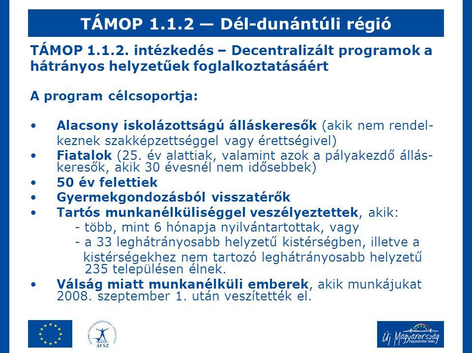 TÁMOP 1.1.2. intézkedés – Decentralizált programok a hátrányos helyzetűek foglalkoztatásáért A program célcsoportja: Alacsony iskolázottságú álláskere
