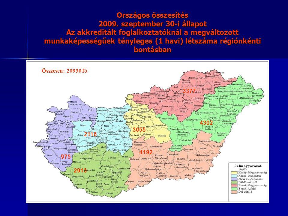 Országos összesítés 2009. szeptember 30-i állapot Az akkreditált foglalkoztatóknál a megváltozott munkaképességűek tényleges (1 havi) létszáma régiónk