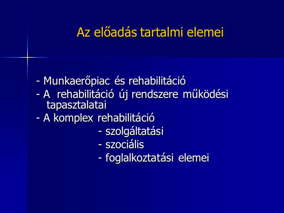 Az előadás tartalmi elemei - Munkaerőpiac és rehabilitáció - A rehabilitáció új rendszere működési tapasztalatai - A komplex rehabilitáció - szolgálta