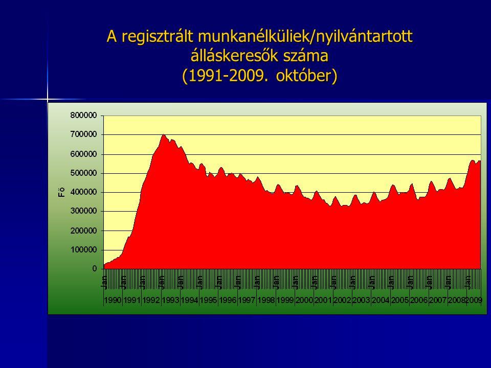 A regisztrált munkanélküliek/nyilvántartott álláskeresők száma (1991-2009. október)