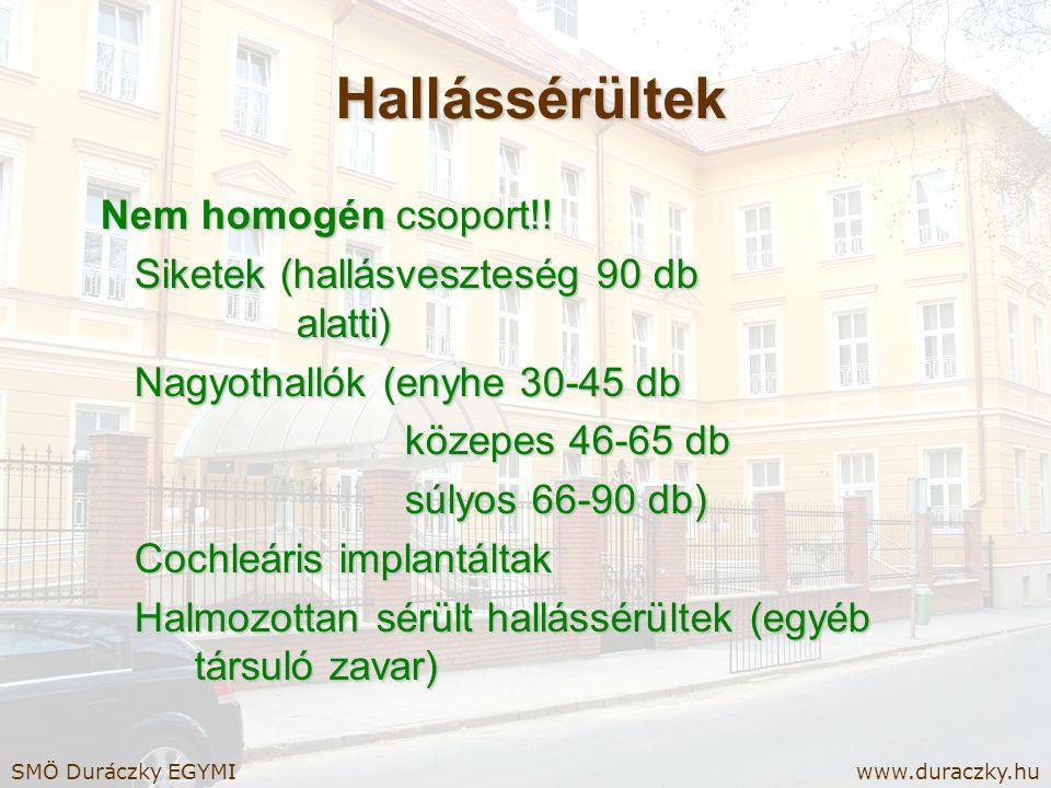 Hallássérülteket oktató-nevelő speciális iskolák www.duraczky.huSMÖ Duráczky EGYMI