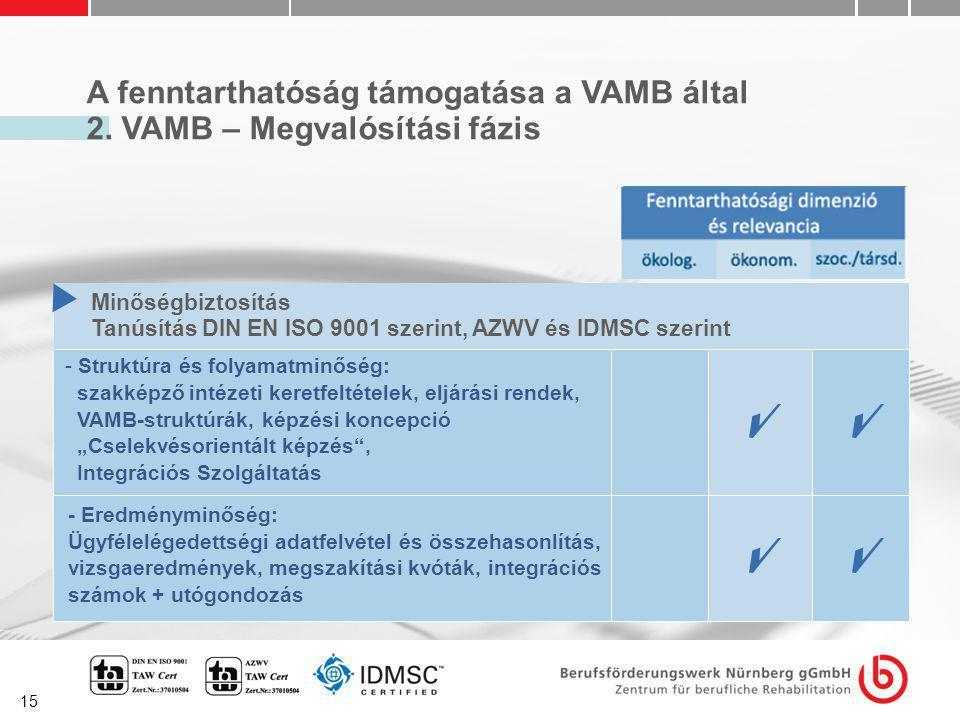 15 A fenntarthatóság támogatása a VAMB által 2. VAMB – Megvalósítási fázis - Eredményminőség: Ügyfélelégedettségi adatfelvétel és összehasonlítás, viz