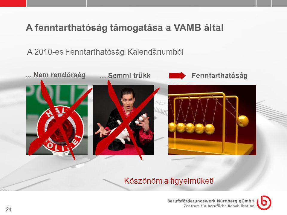 24 A fenntarthatóság támogatása a VAMB által A 2010-es Fenntarthatósági Kalendáriumból Köszönöm a figyelmüket!... Nem rendőrség... Semmi trükk Fenntar