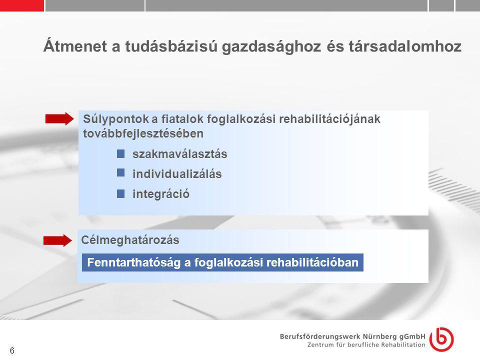 7 Fiatalok foglalkozási rehabilitációja Hol szabályozzák.