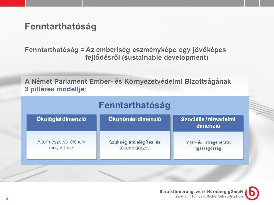 8 Fenntarthatóság Fenntarthatóság = Az emberiség eszményképe egy jövőképes fejlődésről (sustainable development) A Német Parlament Ember- és Környezetvédelmi Bizottságának 3 pilléres modellje: Ökológiai dimenzió A természetes élőhely megtartása Szociális / társadalmi dimenzió I nter- és intrageneratív igazságosság Szükségletkielégítés és tőkemegőrzés Ökonómiai dimenzió Fenntarthatóság