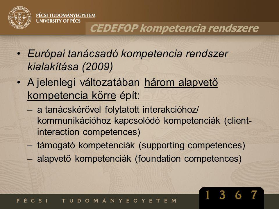 CEDEFOP kompetencia rendszere Európai tanácsadó kompetencia rendszer kialakítása (2009) A jelenlegi változatában három alapvető kompetencia körre épít
