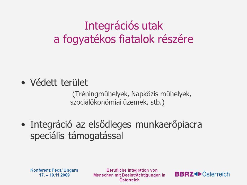 Berufliche Integration von Menschen mit Beeinträchtigungen in Österreich Konferenz Pecs/ Ungarn 17. – 19.11.2009 Integrációs utak a fogyatékos fiatalo