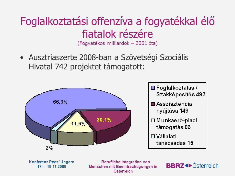 Berufliche Integration von Menschen mit Beeinträchtigungen in Österreich Konferenz Pecs/ Ungarn 17. – 19.11.2009 Foglalkoztatási offenzíva a fogyatékk