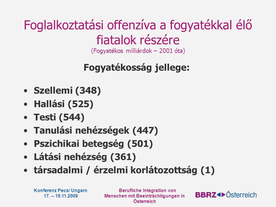 Berufliche Integration von Menschen mit Beeinträchtigungen in Österreich Konferenz Pecs/ Ungarn 17.